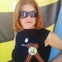 Оксана Шкода