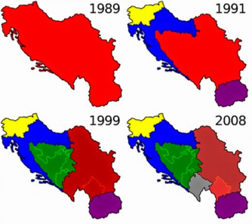 Yugoslavia Break-up
