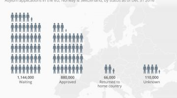 chartoftheday_11215_europe_refugees_in_limbo_n