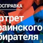 Выборы-2019: типичный украинский избиратель