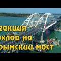 Реакция украинцев на Крымский мост!