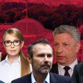 Умирающая пацифистская маниловщина: послесловие к парламентским выборам на Украине